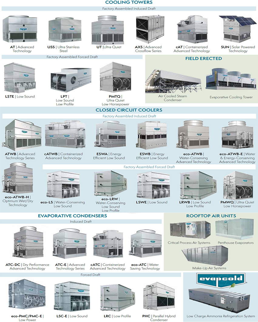 cooling towers, closed circuit coolers, evaporative condensers